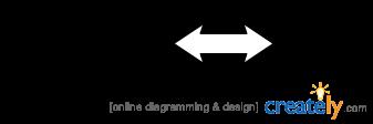 Database atomicity isomorphism