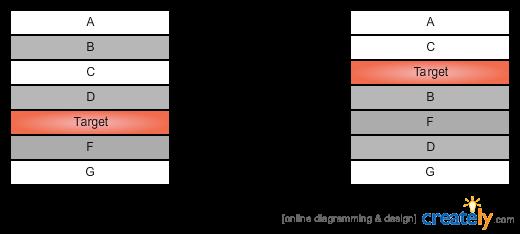 Track Reordering diagram